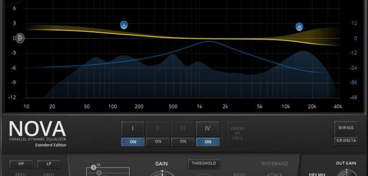 TDR Nova parallel dynamic equalizer by Tokyo Dawn Labs.