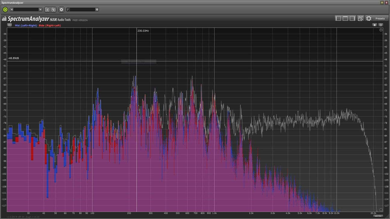 analysis & resynthesis sound spectrograph A graphical analysis of the locations with the best conditions for startups  development in the usa.