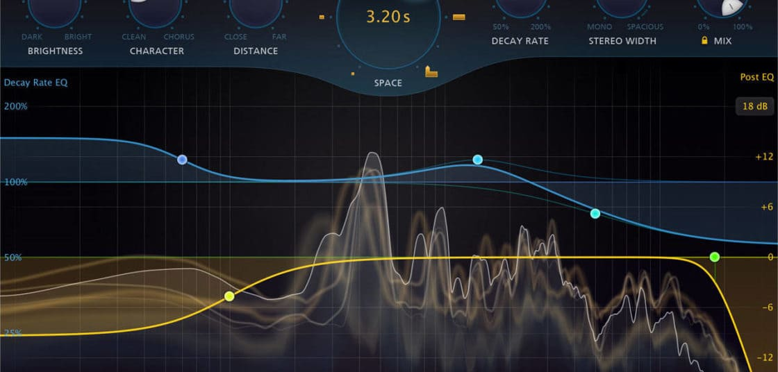 FabFilter Pro-R Review