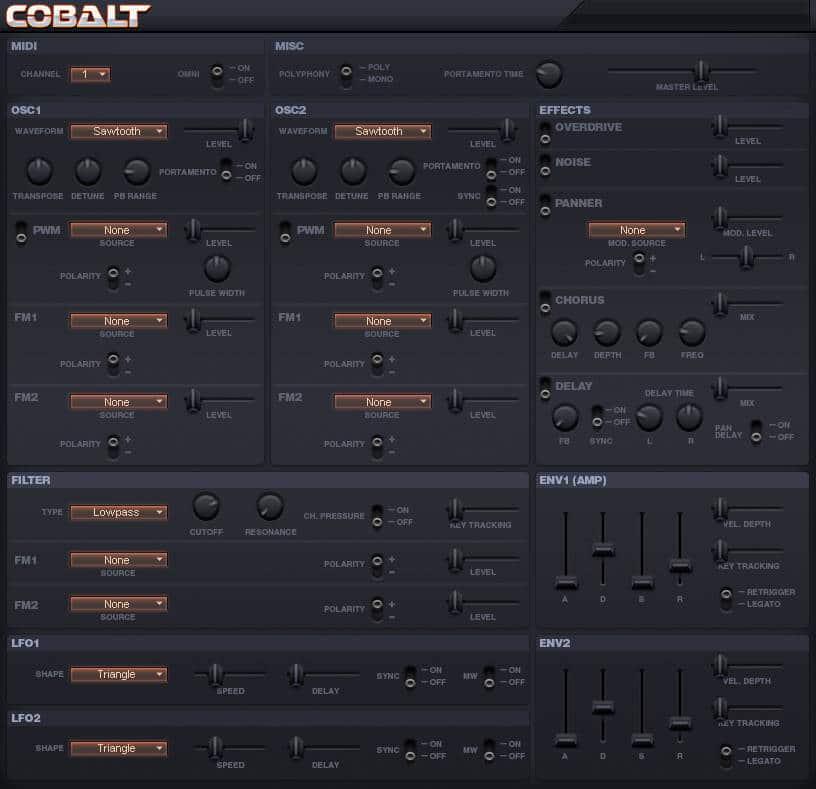 Cobalt 2.0 por Leslie Sanford