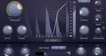 Fabfilter Pro-G Review