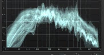 Bakuage Releases Free DRAnalyzer Spectrum Analyzer VST Plugin