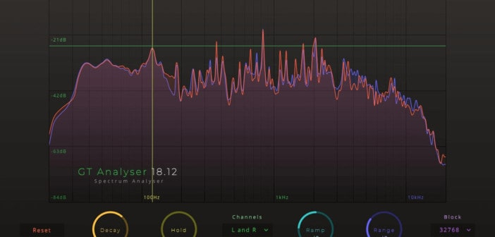 Free GT Analyser VST3/AU Plugin Released By Gramotech