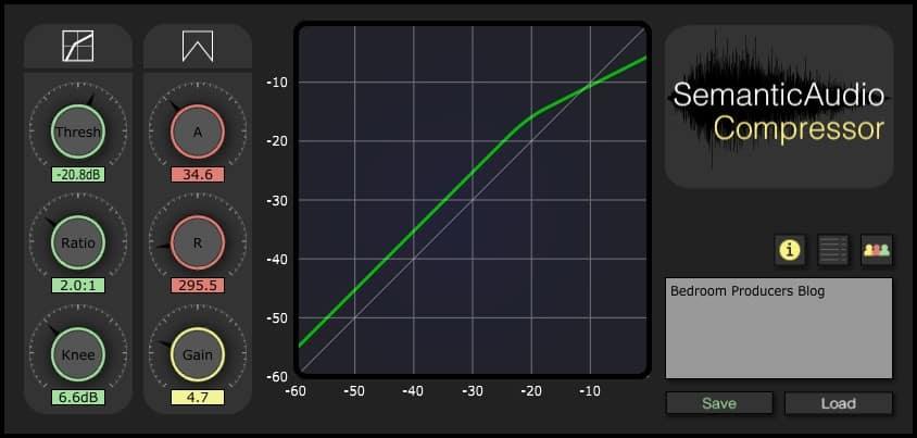 SAFE Compressor by Semantic Audio Labs