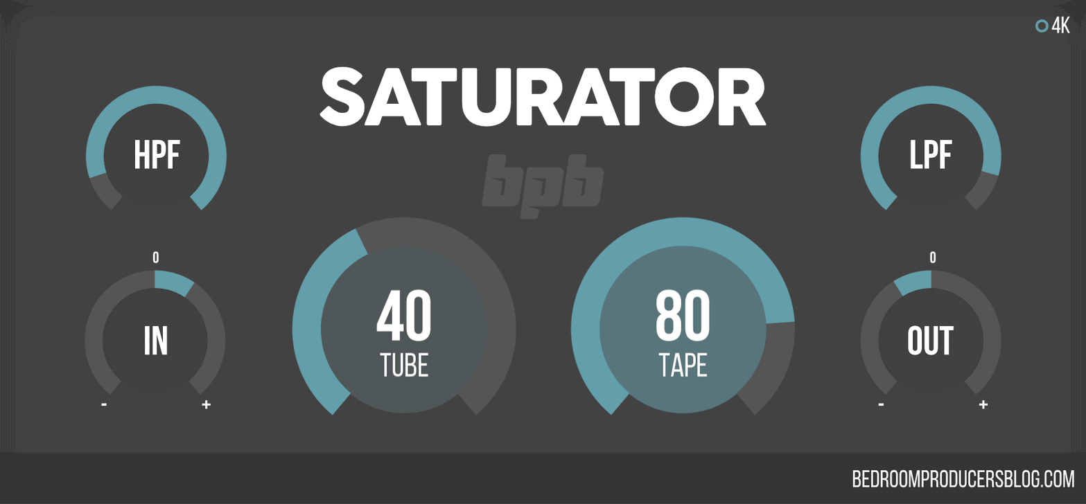 BPB Saturator by Bedroom Producers Blog